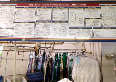 Inspection Criteria Sign (Above Assembly) For all Garments and Household Items